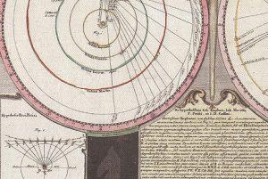 Выставка «Гравюра «Теория комет» @ Музей «Метеорологическая станция Симбирска. Планетарий» (ул.Л.Толстого, д.67)