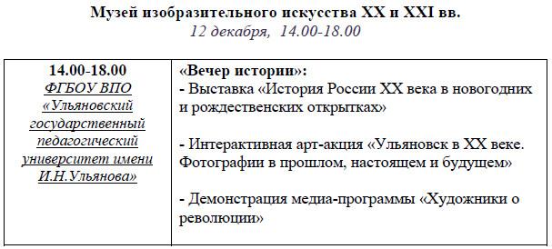 «Историческая ночь» в музее изобразительного искусства XX и XXI вв.
