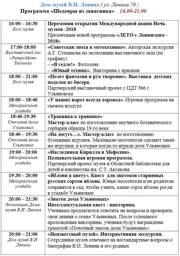 Акция «Ночь в музеев 2018» в Дом-музее В.И.Ленина @ Дом-музей В.И.Ленина (ул. Ленина, д.68)