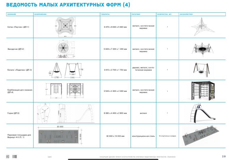 перечень малых архитектурных форм
