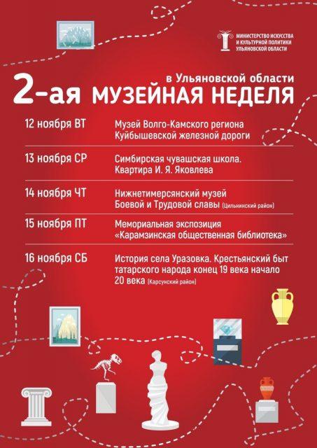 Вторая «Музейная неделя»