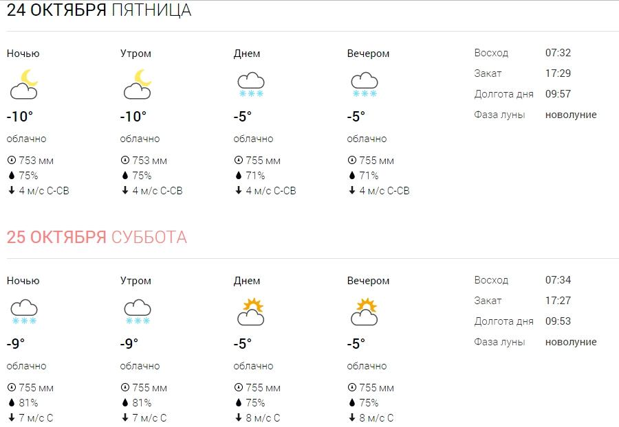 Погода в евпатории в июне 2017 прогноз