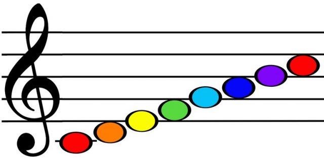 Творческая мастерская по специальности «Музыкальное искусство» @  на базе Областной детской школы искусств (ул. Ленина, 51)