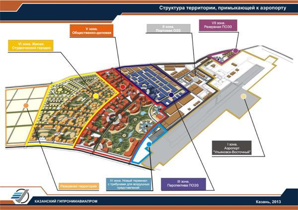 Под Ульяновском за 10 лет вырастет «микрорайон будущего» на 200 тыс. человек (фото) - фото 7