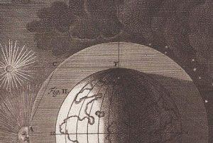 Выставка «Гравюра «Четвёртый день сотворения мира» @ Музей «Метеорологическая станция Симбирска. Планетарий» (ул.Л.Толстого, д.67)
