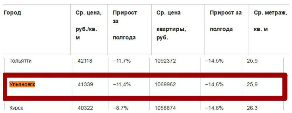 Дивноморское  Отдых и туризм в Дивноморске 2018