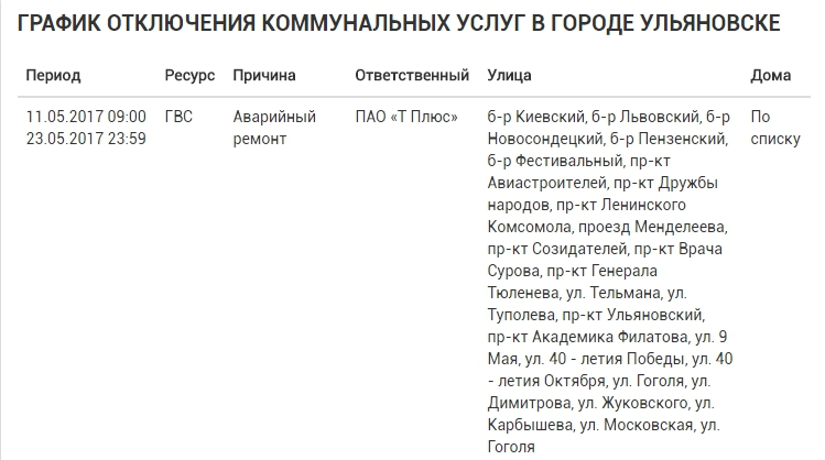 график отключения горячей воды дом 12 генерала кузнецова дисквалификации как вида