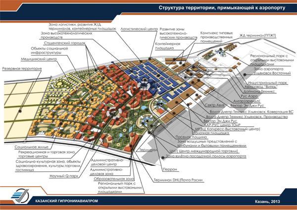 Под Ульяновском за 10 лет вырастет «микрорайон будущего» на 200 тыс. человек (фото) - фото 9