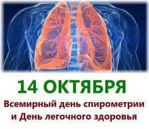 Мероприятия, приуроченные ко всемирному дню спирометрии и легочного здоровья