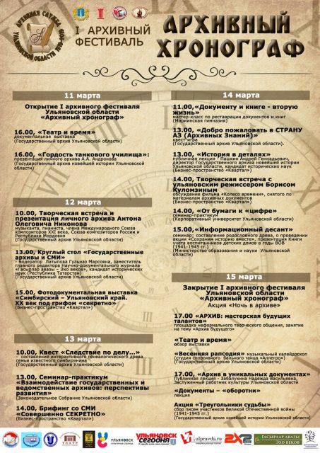 I региональный фестиваль, посвященный работе Архивной службы,  открытие выставки «Театр и Время»