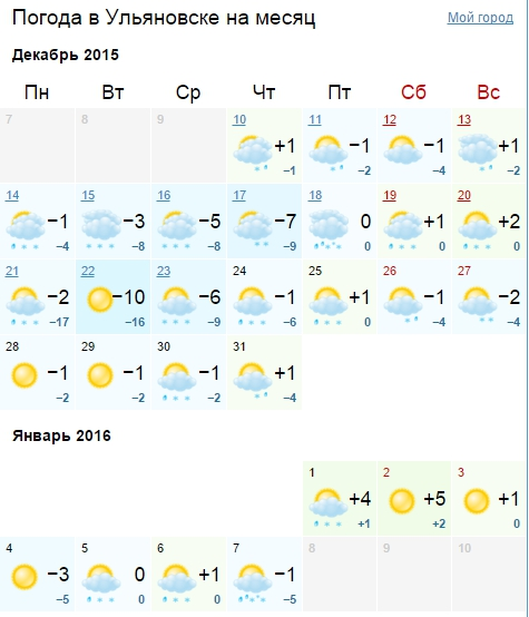прогноз погоды Yandex - фото 7