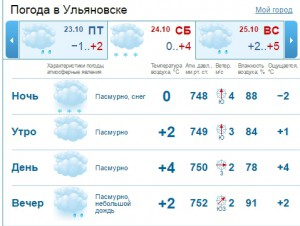 погода ульяновск