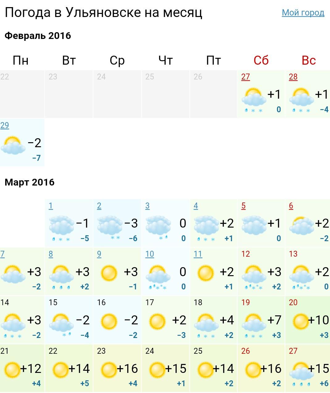 Погода в турции точный прогноз