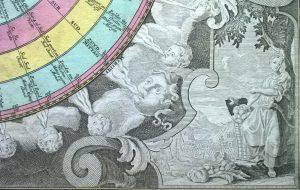 Выставка одного экспоната «Гравюра «Карта ветров» @ Музей «Метеорологическая станция Симбирска» (ул.Л.Толстого, д.67)