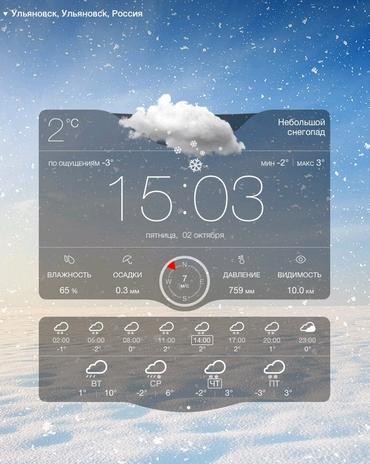 Погода в Ульяновске - Nova-Wings ru